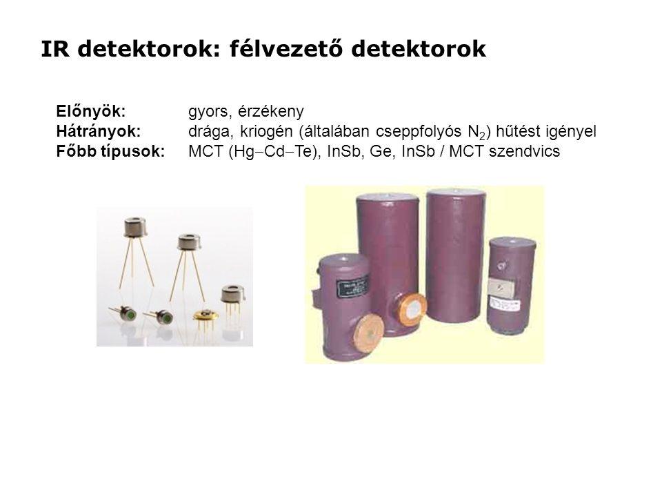 IR detektorok: félvezető detektorok Előnyök: gyors, érzékeny Hátrányok: drága, kriogén (általában cseppfolyós N 2 ) hűtést igényel Főbb típusok: MCT (Hg  Cd  Te), InSb, Ge, InSb / MCT szendvics