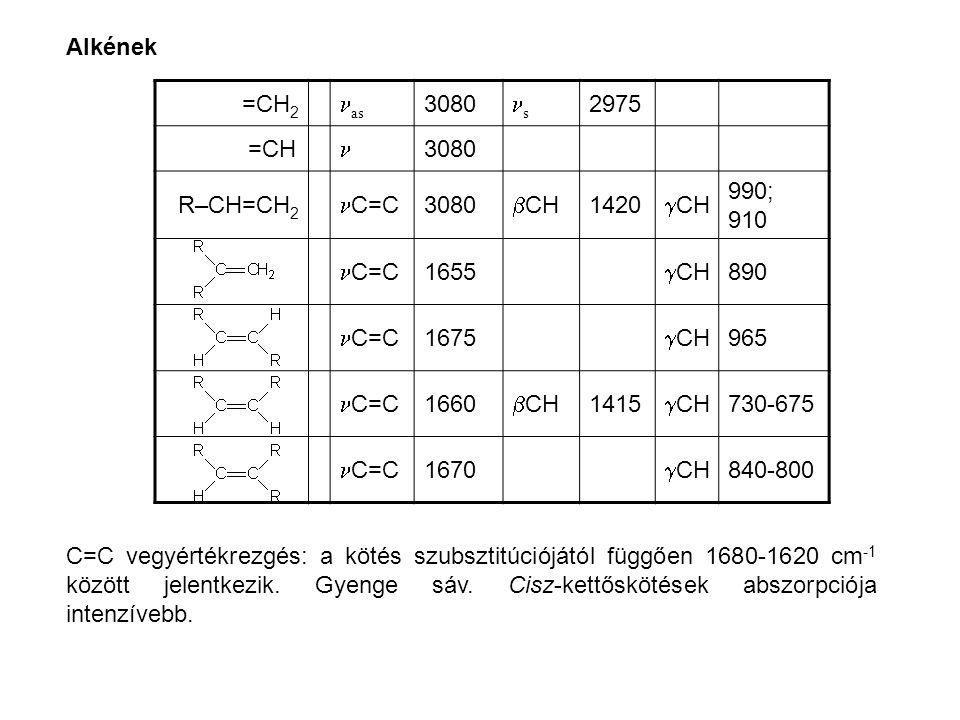 Alkének =CH 2 as 3080 s 2975 =CH 3080 R–CH=CH 2 C=C 3080  CH 1420  CH 990; 910 C=C 1655  CH 890 C=C 1675  CH 965 C=C 1660  CH 1415  CH 730-675 C=C 1670  CH 840-800 C=C vegyértékrezgés: a kötés szubsztitúciójától függően 1680-1620 cm -1 között jelentkezik.