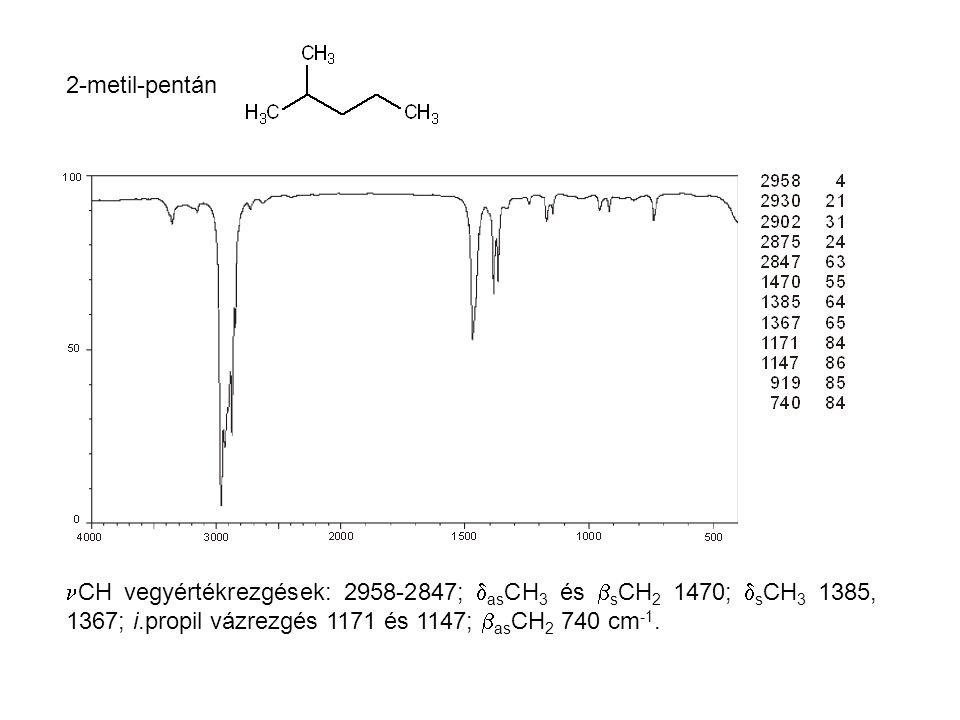 2-metil-pentán CH vegyértékrezgések: 2958-2847;  as CH 3 és  s CH 2 1470;  s CH 3 1385, 1367; i.propil vázrezgés 1171 és 1147;  as CH 2 740 cm -1.