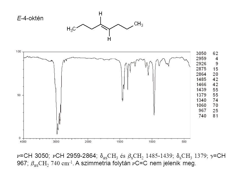 E-4-oktén =CH 3050; CH 2959-2864;  as CH 3 és  s CH 2 1485-1439;  s CH 3 1379;  =CH 967;  as CH 2 740 cm -1.