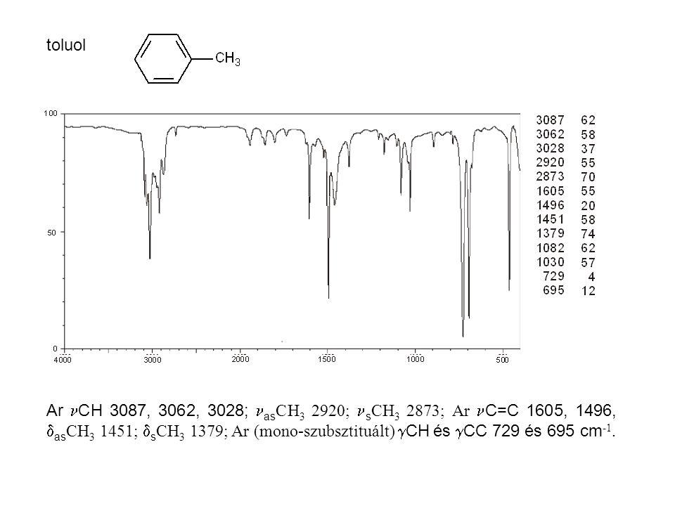 toluol Ar CH 3087, 3062, 3028; as CH 3 2920; s CH 3 2873; Ar C=C 1605, 1496,  as CH 3 1451;  s CH 3 1379; Ar (mono-szubsztituált)  CH és  CC 729 és 695 cm -1.