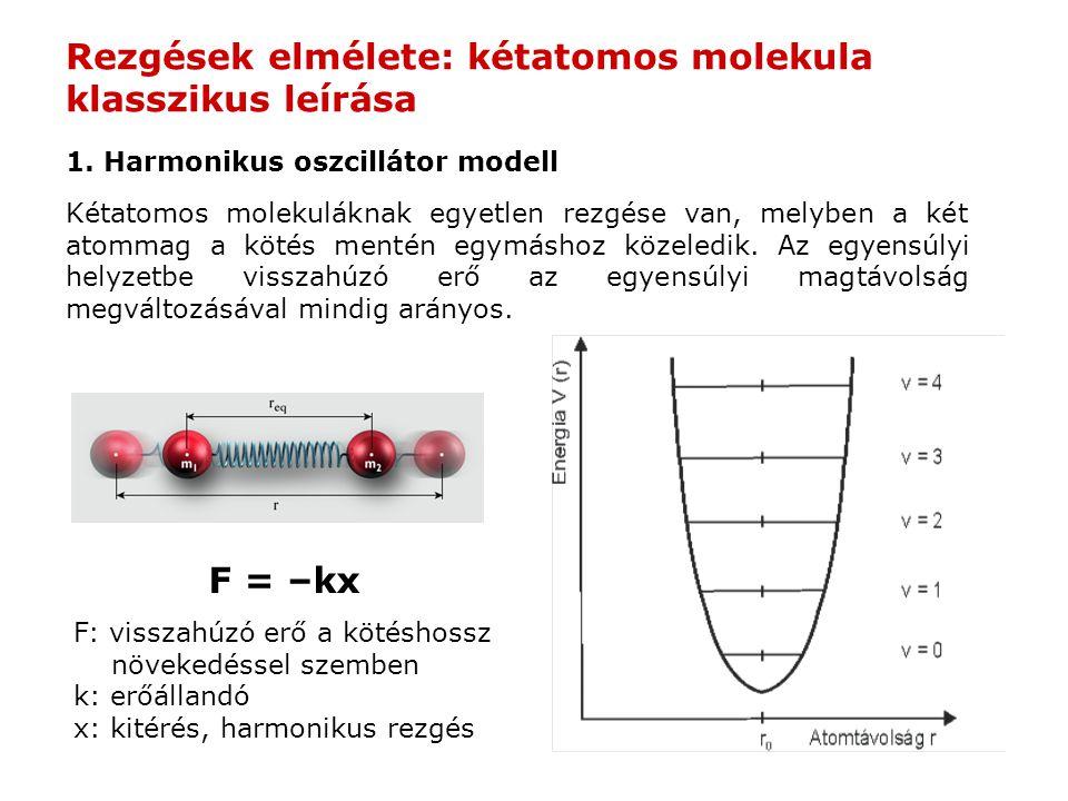 Hook-törvény: : a harmonikus rezgés frekvenciája k: kötés erőállandója (erőssége) c: a fénysebesség m: atomok tömege : redukált tömeg A rezgési (vibrációs) energia E = h(v+1/2), nem folytonos, a vibrációs kvantumszám szerint csak meghatározott értékeket vehet fel.