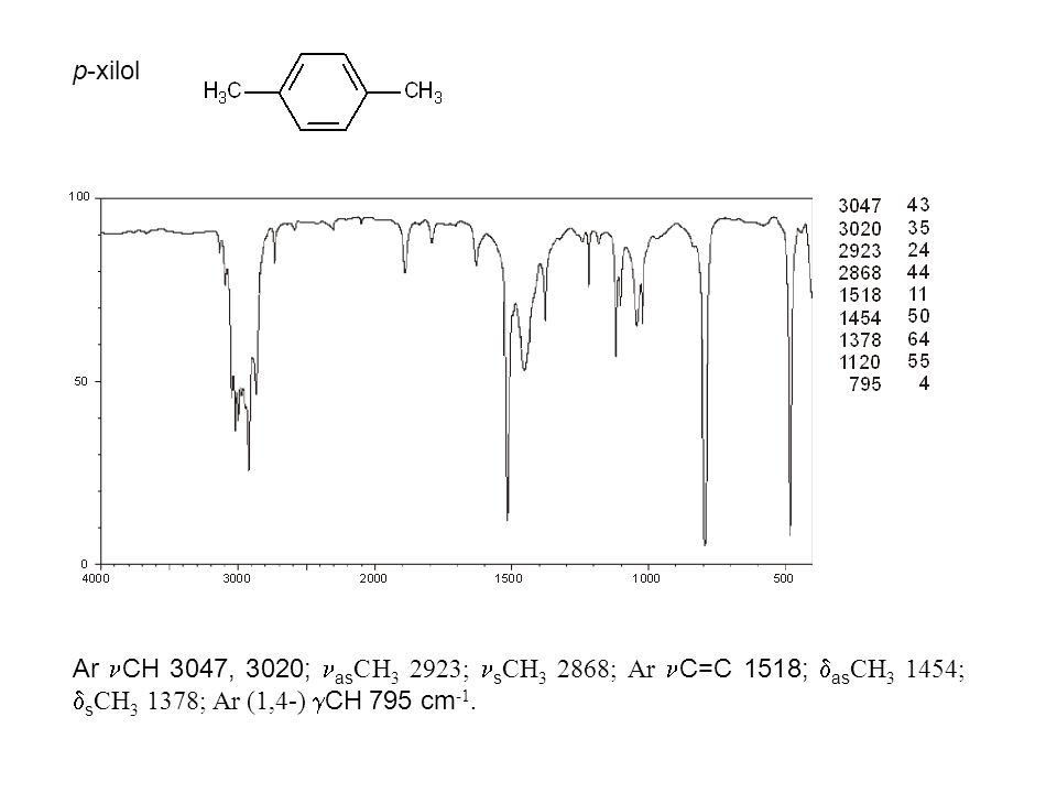 p-xilol Ar CH 3047, 3020; as CH 3 2923; s CH 3 2868; Ar C=C 1518;  as CH 3 1454;  s CH 3 1378; Ar (1,4-)  CH 795 cm -1.