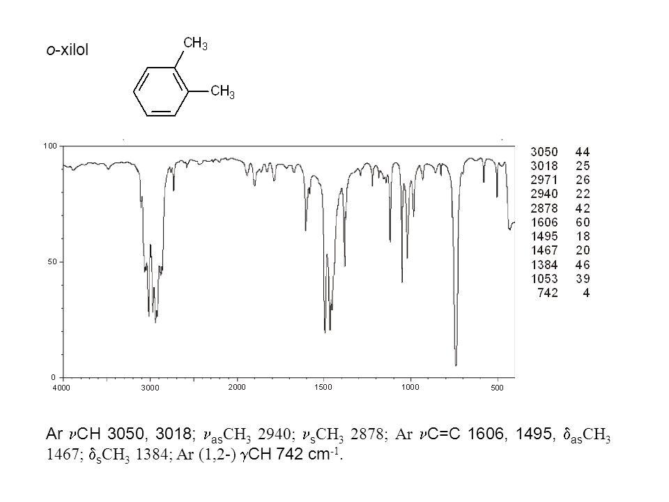 o-xilol Ar CH 3050, 3018; as CH 3 2940; s CH 3 2878; Ar C=C 1606, 1495,  as CH 3 1467;  s CH 3 1384; Ar (1,2-)  CH 742 cm -1.