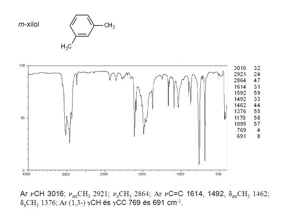 m-xilol Ar CH 3016; as CH 3 2921; s CH 3 2864; Ar C=C 1614, 1492,  as CH 3 1462;  s CH 3 1376; Ar (1,3-)  CH és  CC 769 és 691 cm -1.