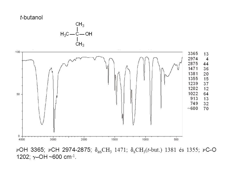 t-butanol OH 3365; CH 2974-2875;  as CH 3 1471;  s CH 3 (t-but.) 1381 és 1355; C-O 1202;  –OH  600 cm -1.