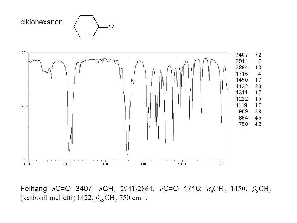 ciklohexanon Felhang C=O 3407; CH 2 2941-2864; C=O 1716;  s CH 2 1450;  s CH 2 (karbonil melletti) 1422;  as CH 2 750 cm -1.