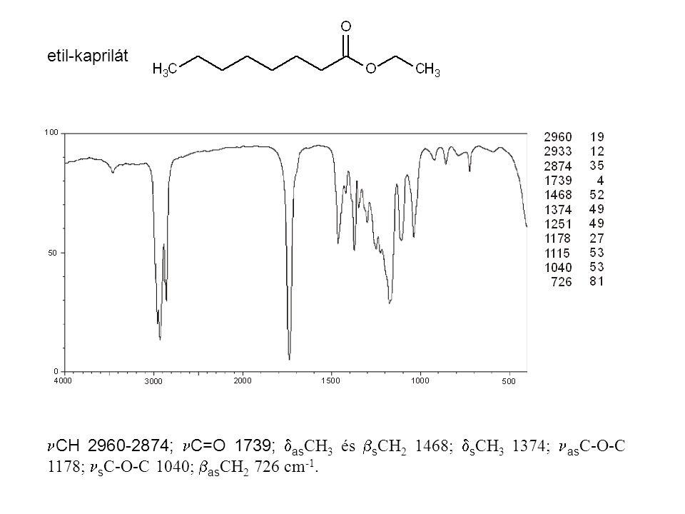etil-kaprilát CH 2960-2874; C=O 1739;  as CH 3 és  s CH 2 1468;  s CH 3 1374; as C-O-C 1178; s C-O-C 1040;  as CH 2 726 cm -1.