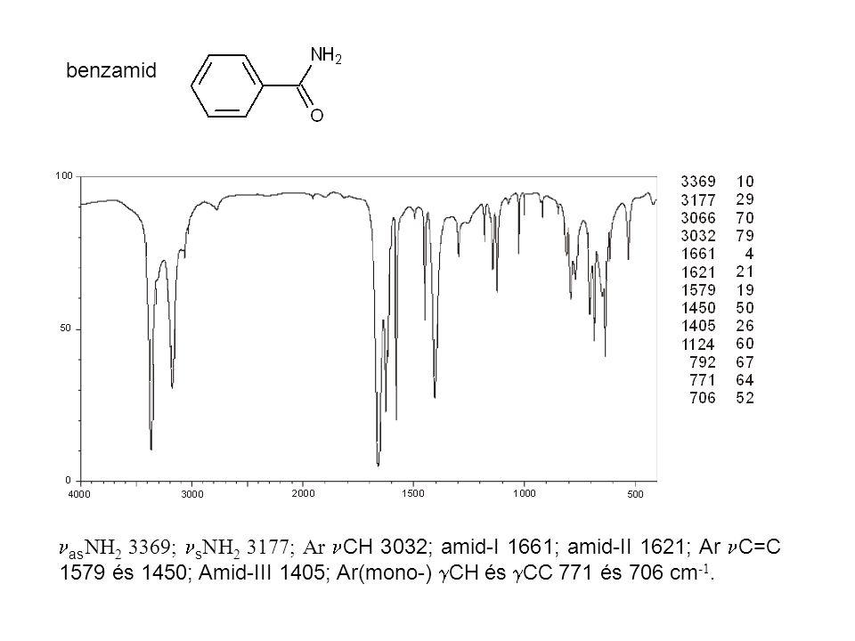 benzamid as NH 2 3369; s NH 2 3177; Ar CH 3032; amid-I 1661; amid-II 1621; Ar C=C 1579 és 1450; Amid-III 1405; Ar(mono-)  CH és  CC 771 és 706 cm -1.
