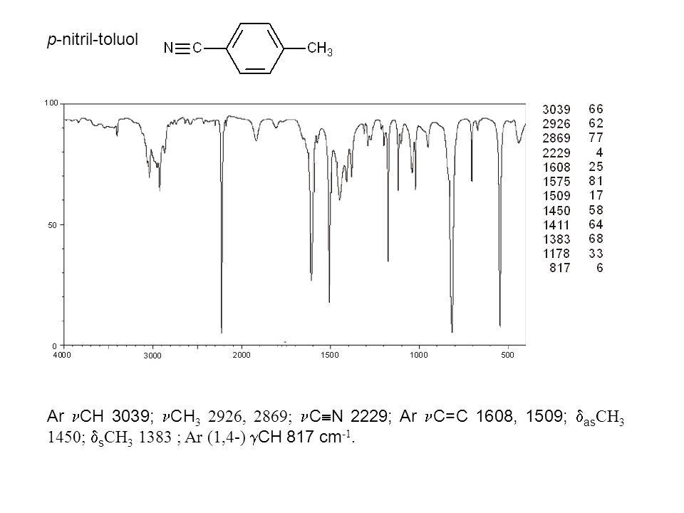 p-nitril-toluol Ar CH 3039; CH 3 2926, 2869; C  N 2229; Ar C=C 1608, 1509;  as CH 3 1450;  s CH 3 1383 ; Ar (1,4-)  CH 817 cm -1.