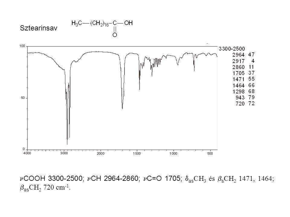 Sztearinsav COOH 3300-2500; CH 2964-2860; C=O 1705;  as CH 3 és  s CH 2 1471, 1464;  as CH 2 720 cm -1.