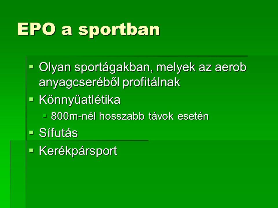 EPO a sportban  Olyan sportágakban, melyek az aerob anyagcseréből profitálnak  Könnyűatlétika  800m-nél hosszabb távok esetén  Sífutás  Kerékpárs