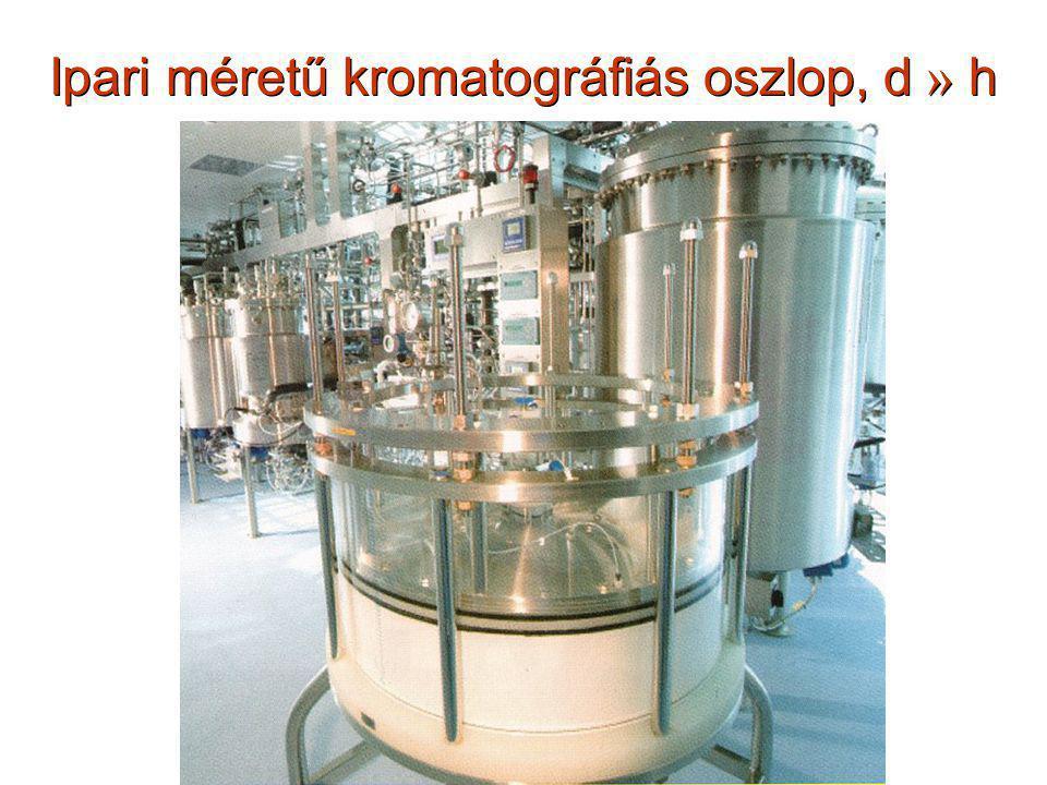 Ipari méretű kromatográfiás oszlop, d » h