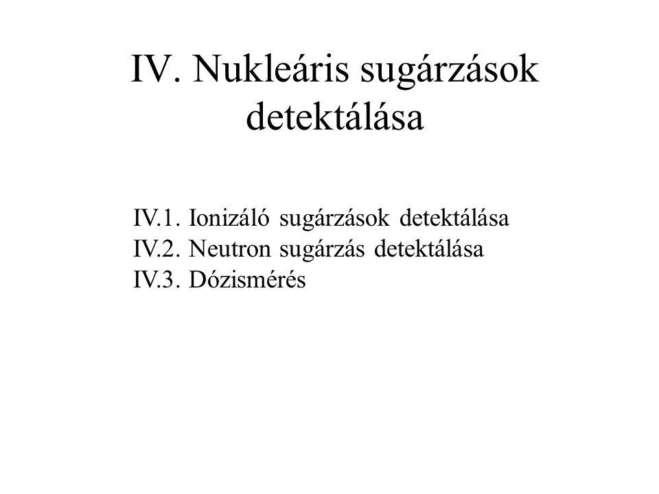 IV.1.1.Gázionizációs detektorok Elv: gázfázisban létrehozott töltések mérése.