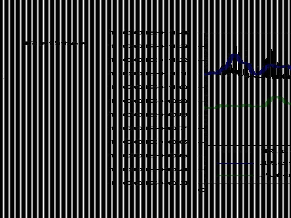Alfa/béta számlálás gamma háttérben