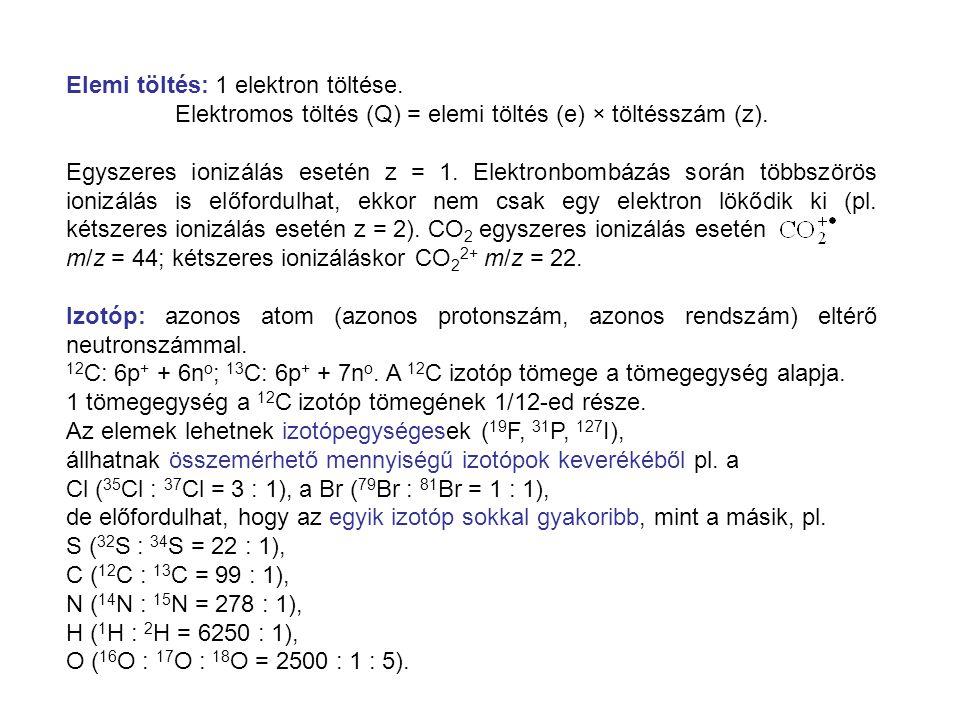 Elemi töltés: 1 elektron töltése. Elektromos töltés (Q) = elemi töltés (e) × töltésszám (z). Egyszeres ionizálás esetén z = 1. Elektronbombázás során