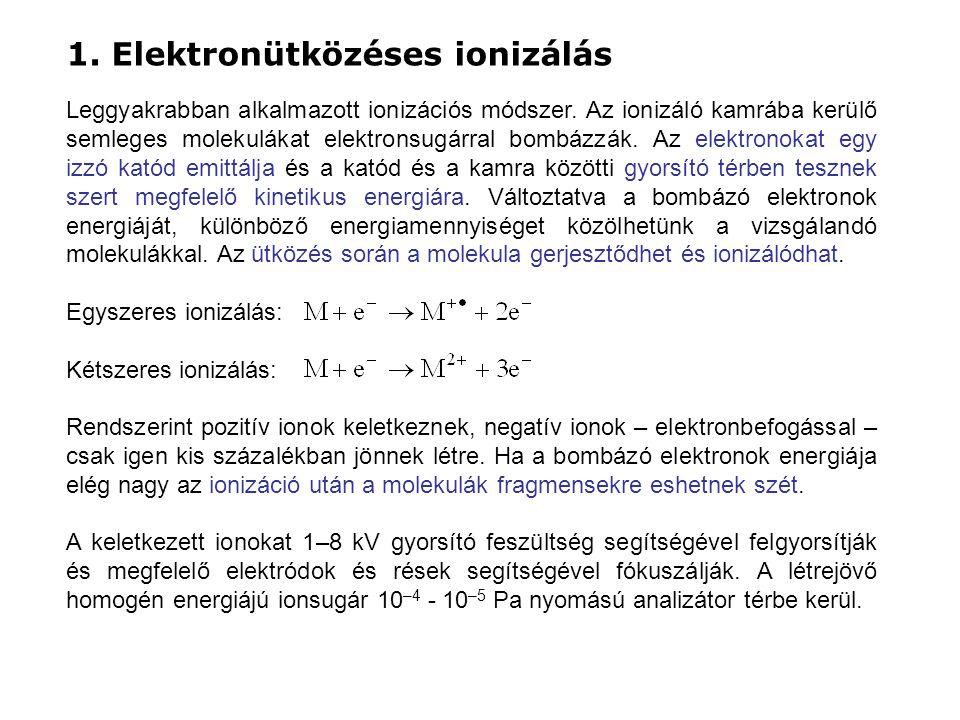 1. Elektronütközéses ionizálás Leggyakrabban alkalmazott ionizációs módszer. Az ionizáló kamrába kerülő semleges molekulákat elektronsugárral bombázzá