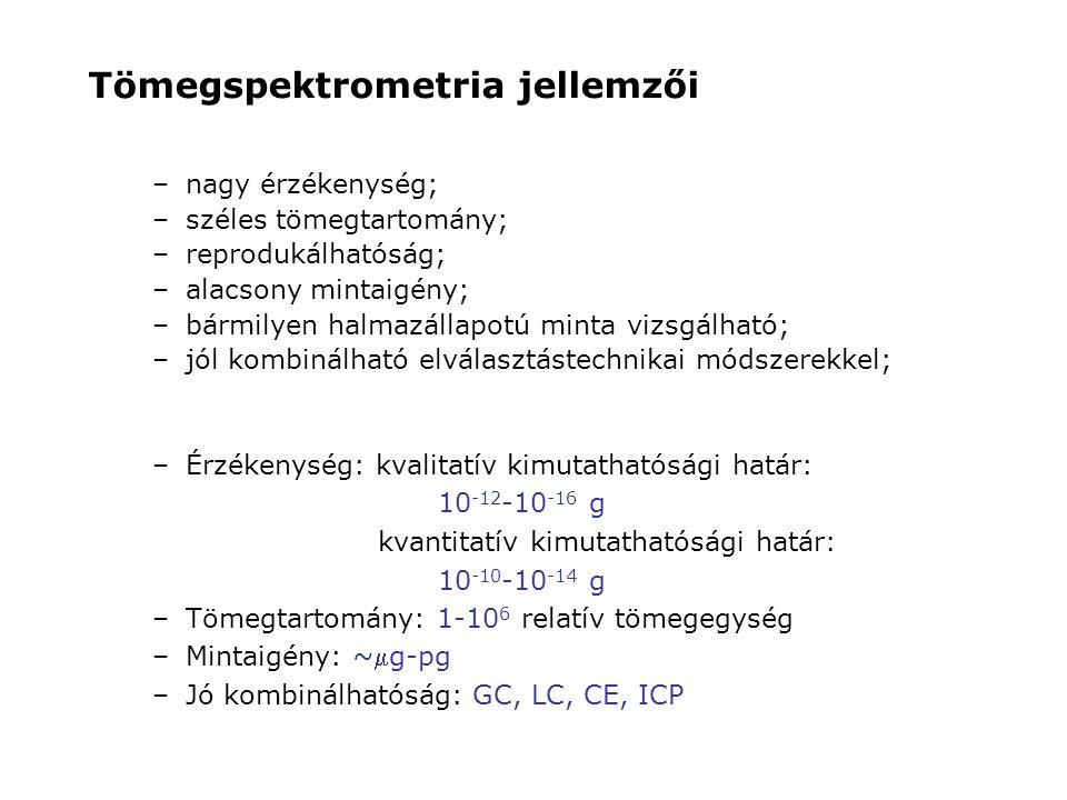 7.Termospray-ionizáció Forró (kb. 0.015 cm átmérőjű) kapillárison áthaladó oldathoz (pl.