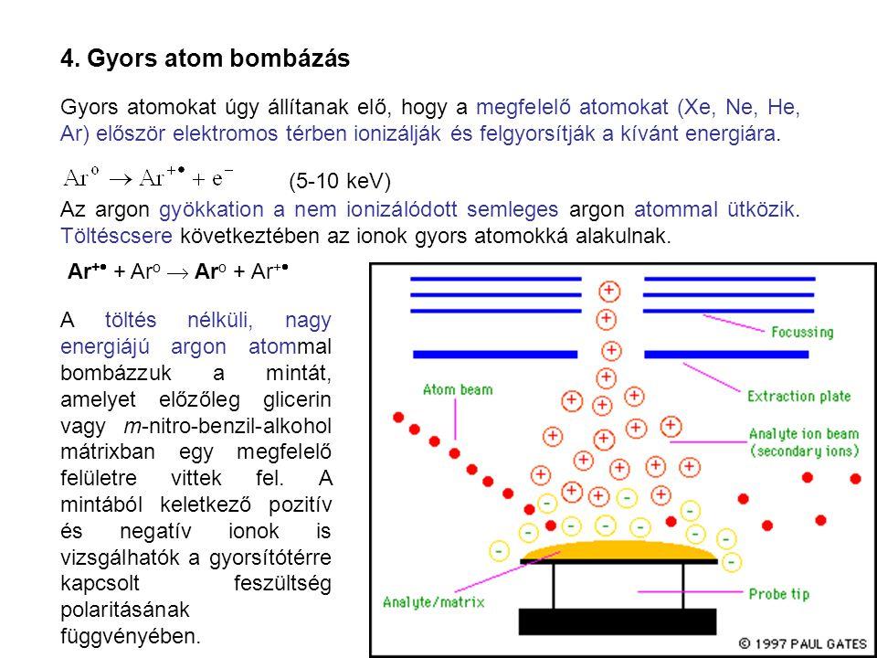 4. Gyors atom bombázás Gyors atomokat úgy állítanak elő, hogy a megfelelő atomokat (Xe, Ne, He, Ar) először elektromos térben ionizálják és felgyorsít