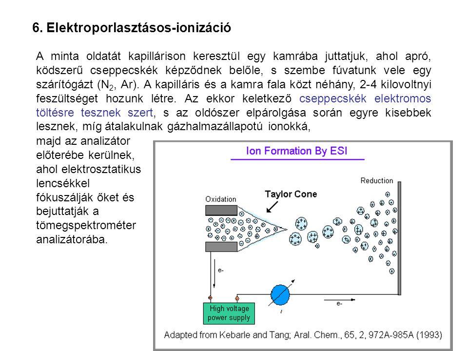 6. Elektroporlasztásos-ionizáció A minta oldatát kapillárison keresztül egy kamrába juttatjuk, ahol apró, ködszerű cseppecskék képződnek belőle, s sze