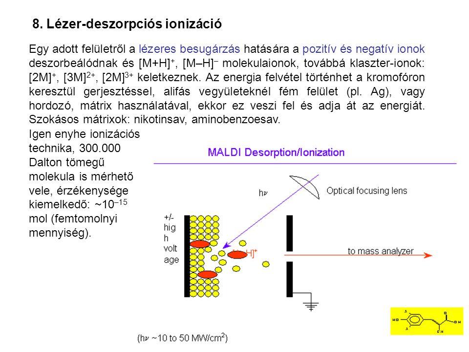 8. Lézer-deszorpciós ionizáció Egy adott felületről a lézeres besugárzás hatására a pozitív és negatív ionok deszorbeálódnak és [M+H] +, [M–H] – molek