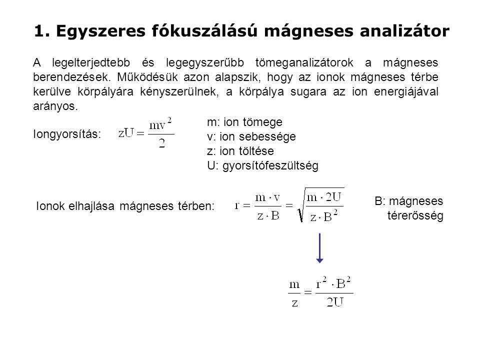 1. Egyszeres fókuszálású mágneses analizátor A legelterjedtebb és legegyszerűbb tömeganalizátorok a mágneses berendezések. Működésük azon alapszik, ho