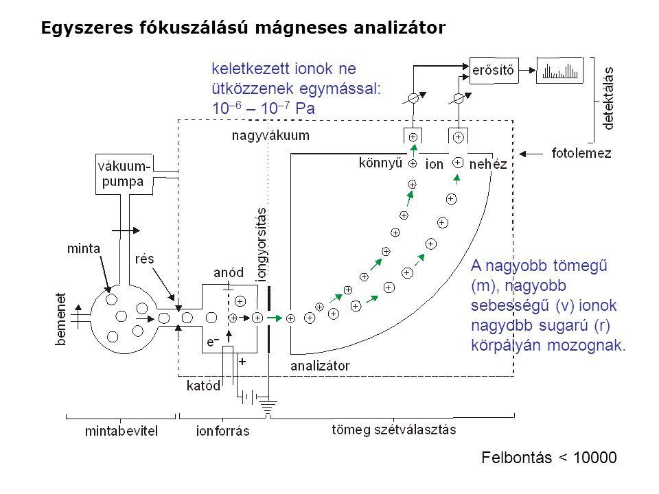 A nagyobb tömegű (m), nagyobb sebességű (v) ionok nagyobb sugarú (r) körpályán mozognak. keletkezett ionok ne ütközzenek egymással: 10 –6 – 10 –7 Pa F