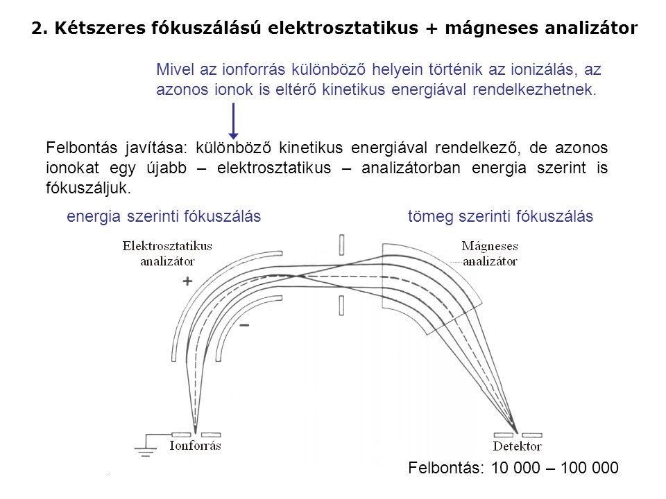 2. Kétszeres fókuszálású elektrosztatikus + mágneses analizátor Felbontás javítása: különböző kinetikus energiával rendelkező, de azonos ionokat egy ú