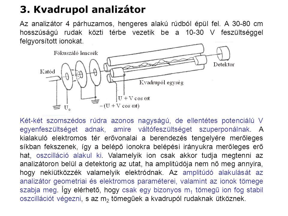 3. Kvadrupol analizátor Az analizátor 4 párhuzamos, hengeres alakú rúdból épül fel. A 30-80 cm hosszúságú rudak közti térbe vezetik be a 10-30 V feszü