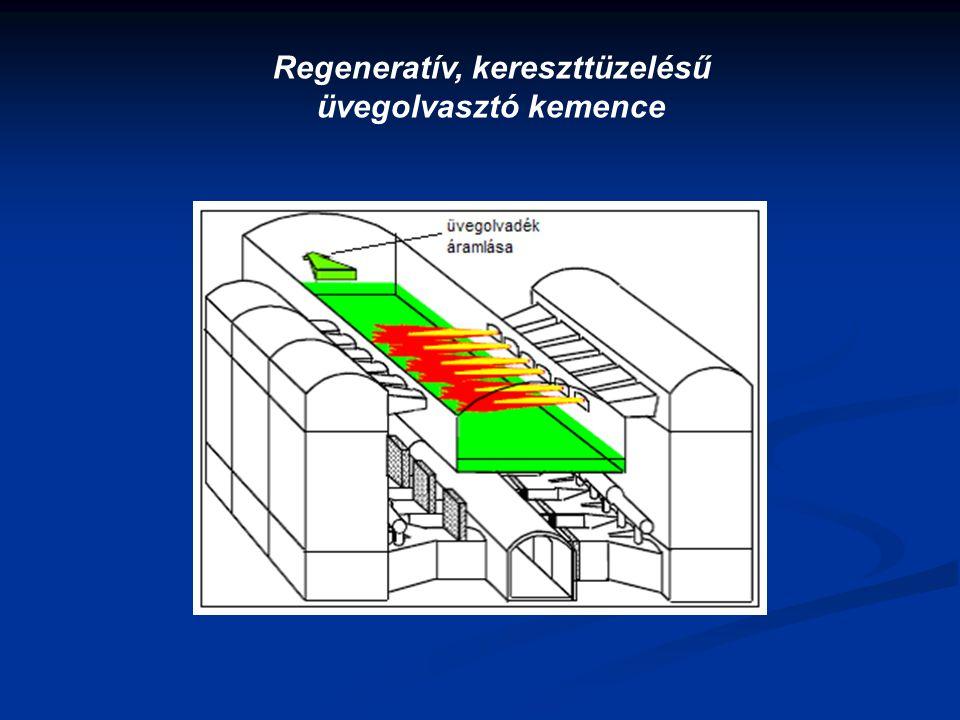 Regeneratív, kereszttüzelésű üvegolvasztó kemence