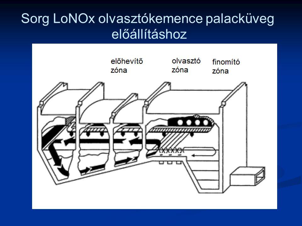 Sorg LoNOx olvasztókemence palacküveg előállításhoz