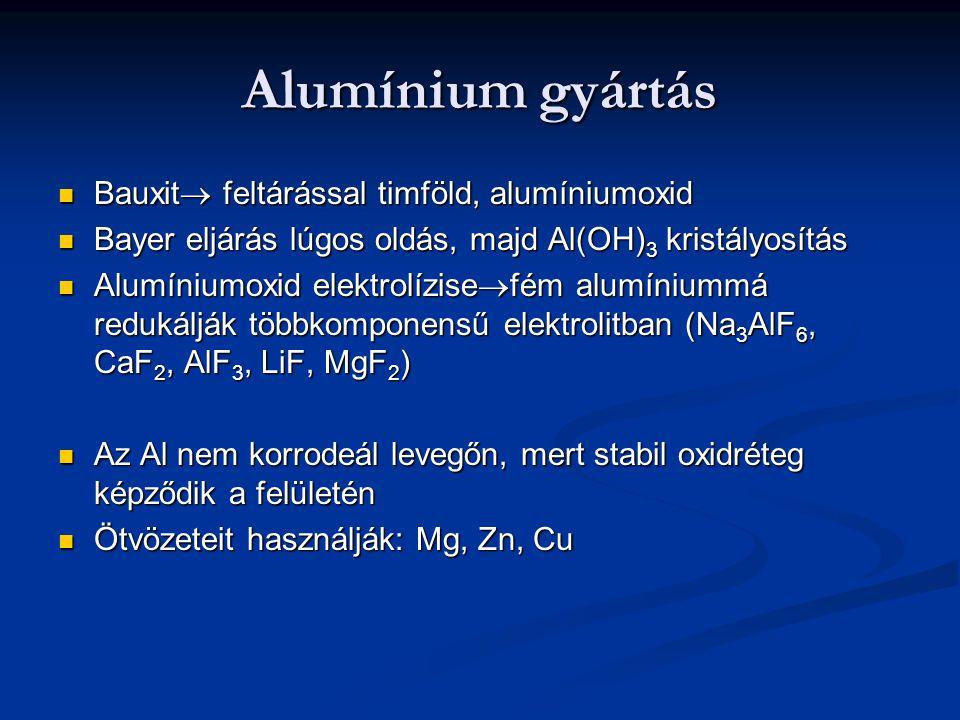 Alumínium gyártás Bauxit  feltárással timföld, alumíniumoxid Bauxit  feltárással timföld, alumíniumoxid Bayer eljárás lúgos oldás, majd Al(OH) 3 kri