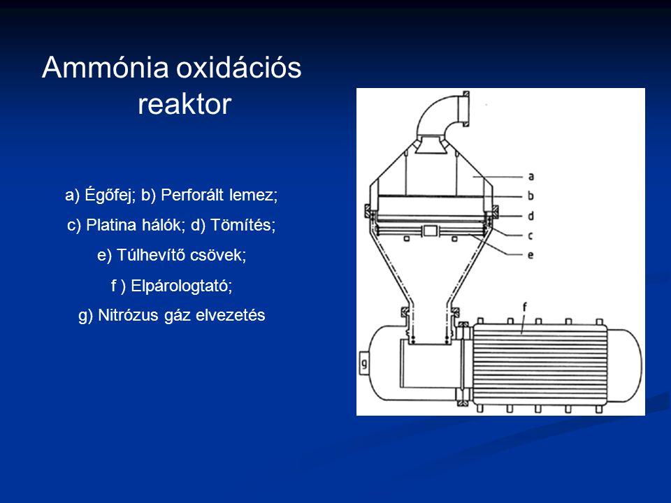 Ammónia oxidációs reaktor a) Égőfej; b) Perforált lemez; c) Platina hálók; d) Tömítés; e) Túlhevítő csövek; f ) Elpárologtató; g) Nitrózus gáz elvezet