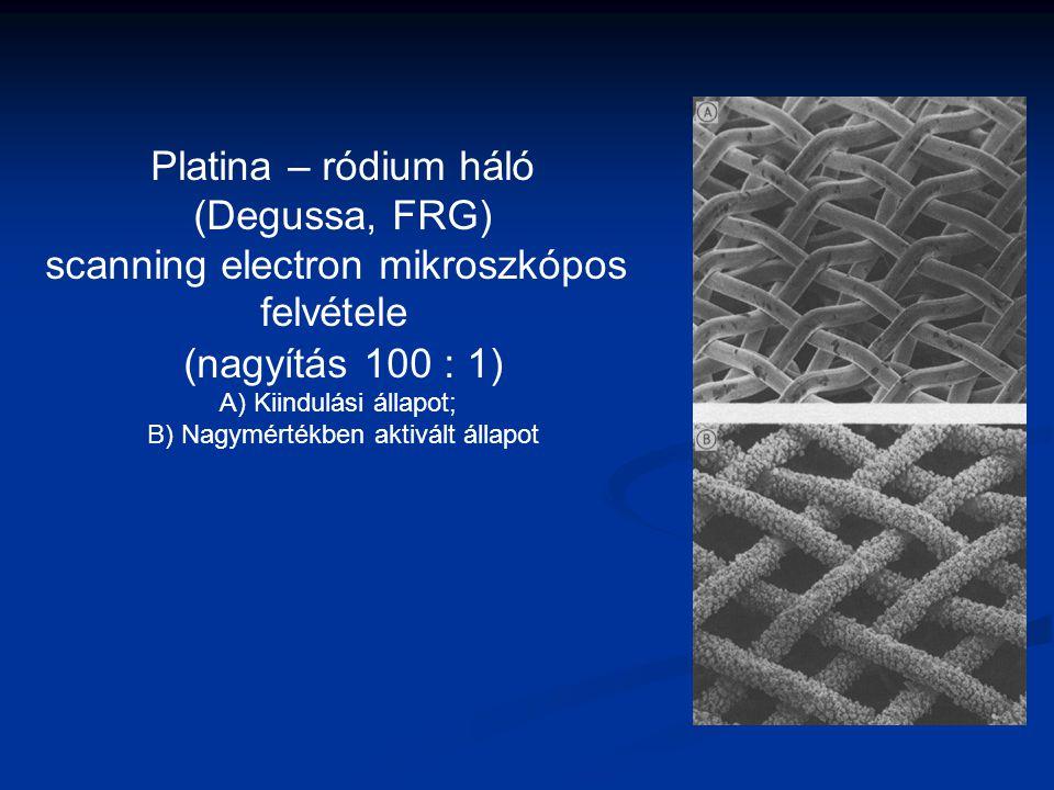 Platina – ródium háló (Degussa, FRG) scanning electron mikroszkópos felvétele (nagyítás 100 : 1) A) Kiindulási állapot; B) Nagymértékben aktivált álla