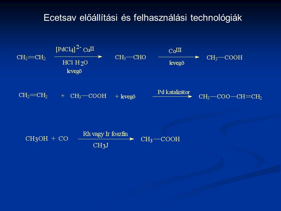 Ecetsav előállítási és felhasználási technológiák