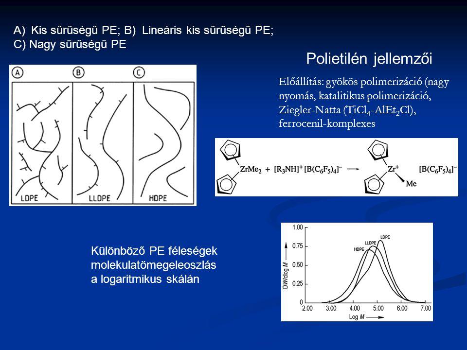 A)Kis sűrűségű PE; B) Lineáris kis sűrűségű PE; C) Nagy sűrűségű PE Polietilén jellemzői Különböző PE féleségek molekulatömegeleoszlás a logaritmikus