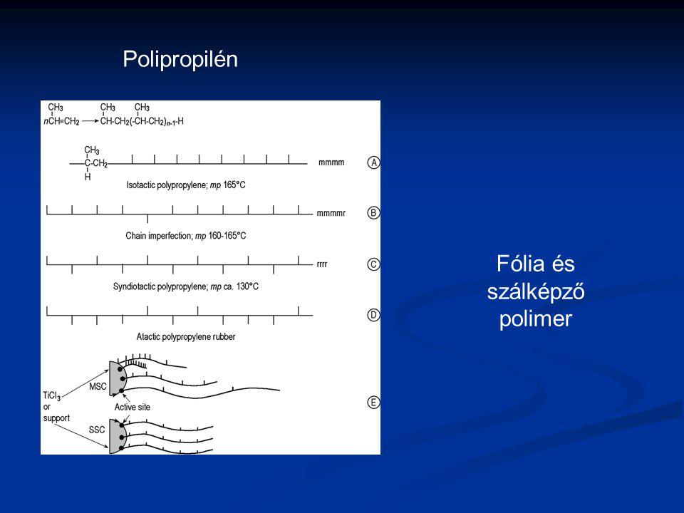Polipropilén Fólia és szálképző polimer