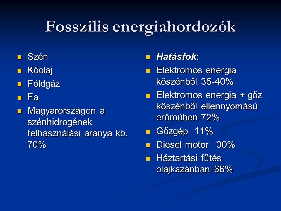 Fosszilis energiahordozók Szén Szén Kőolaj Kőolaj Földgáz Földgáz Fa Fa Magyarországon a szénhidrogének felhasználási aránya kb. 70% Magyarországon a