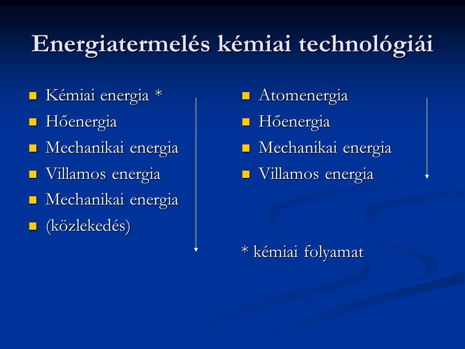 Energiatermelés kémiai technológiái Kémiai energia * Kémiai energia * Hőenergia Hőenergia Mechanikai energia Mechanikai energia Villamos energia Villa