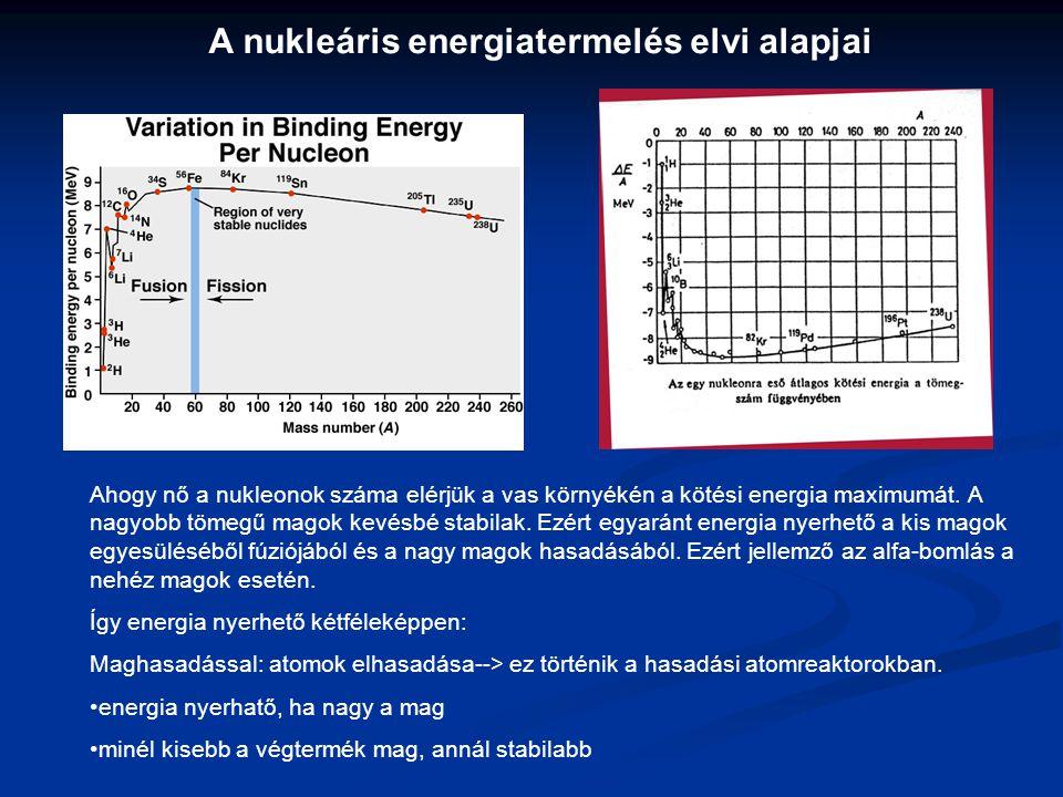 Ahogy nő a nukleonok száma elérjük a vas környékén a kötési energia maximumát. A nagyobb tömegű magok kevésbé stabilak. Ezért egyaránt energia nyerhet