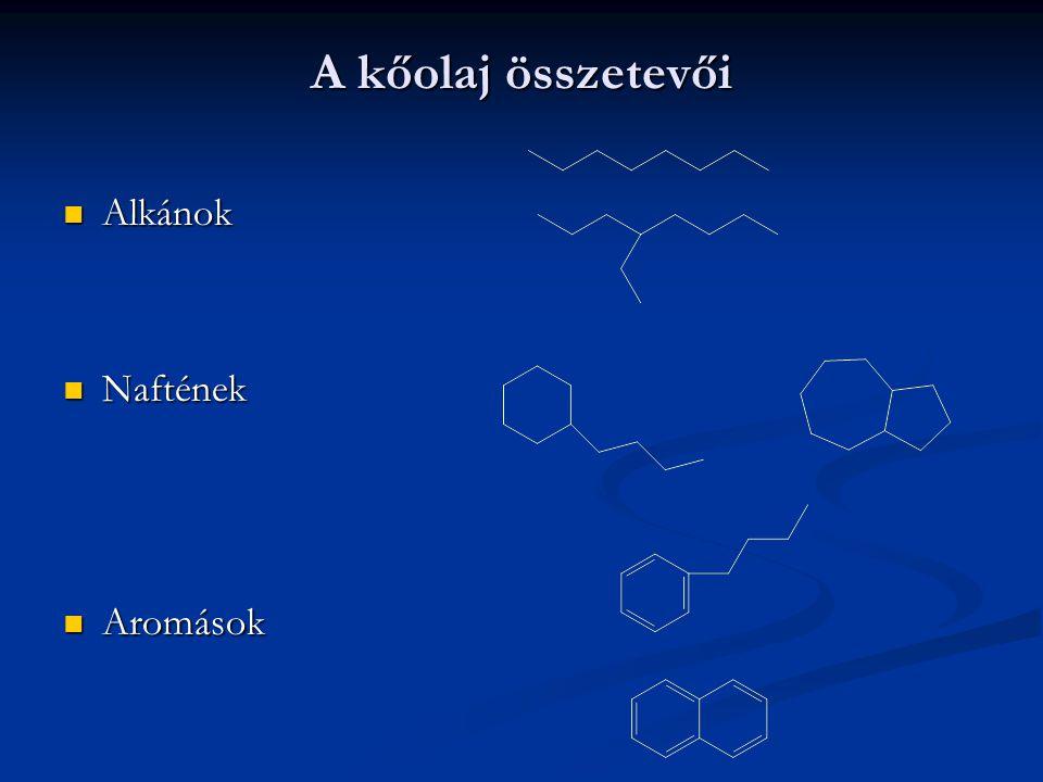A kőolaj összetevői Alkánok Alkánok Naftének Naftének Aromások Aromások