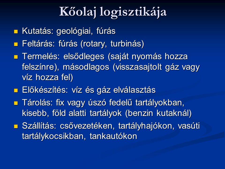 Kőolaj logisztikája Kutatás: geológiai, fúrás Kutatás: geológiai, fúrás Feltárás: fúrás (rotary, turbinás) Feltárás: fúrás (rotary, turbinás) Termelés