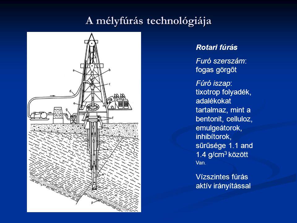 A mélyfúrás technológiája Rotari fúrás Furó szerszám: fogas görgőt Fúró iszap: tixotrop folyadék, adalékokat tartalmaz, mint a bentonit, celluloz, emu