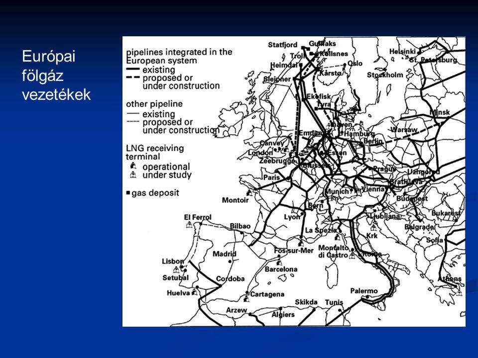 Európai fölgáz vezetékek