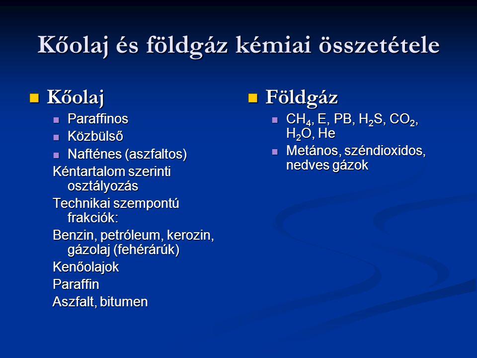 Kőolaj és földgáz kémiai összetétele Kőolaj Kőolaj Paraffinos Paraffinos Közbülső Közbülső Nafténes (aszfaltos) Nafténes (aszfaltos) Kéntartalom szeri