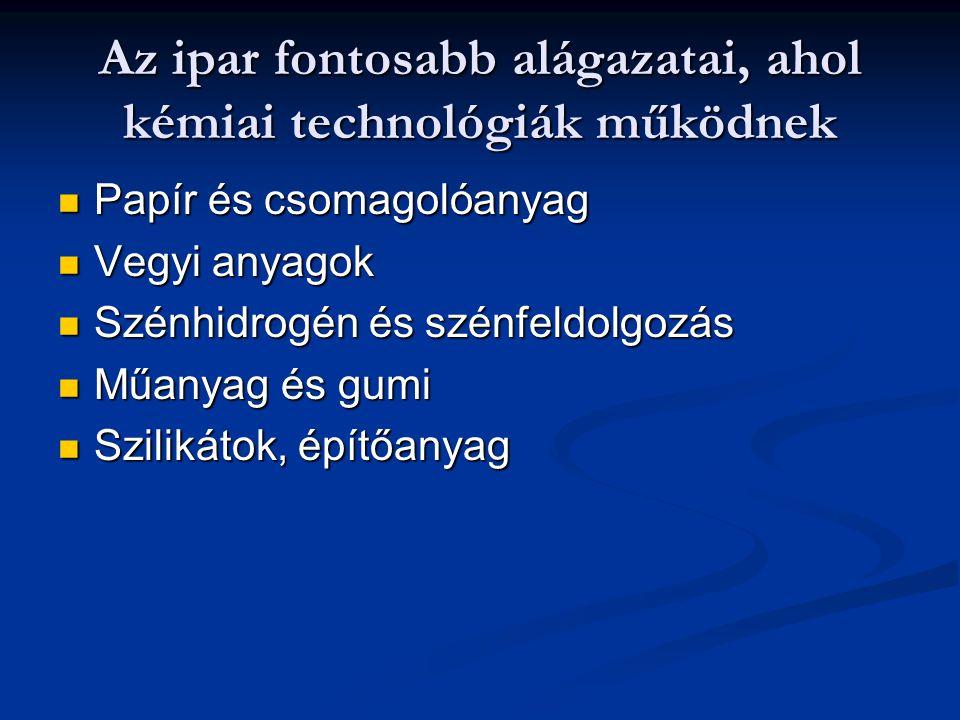 Az ipar fontosabb alágazatai, ahol kémiai technológiák működnek Papír és csomagolóanyag Papír és csomagolóanyag Vegyi anyagok Vegyi anyagok Szénhidrog