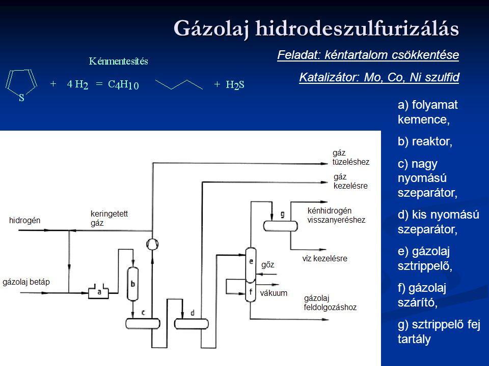Gázolaj hidrodeszulfurizálás Feladat: kéntartalom csökkentése Katalizátor: Mo, Co, Ni szulfid a) folyamat kemence, b) reaktor, c) nagy nyomású szepará