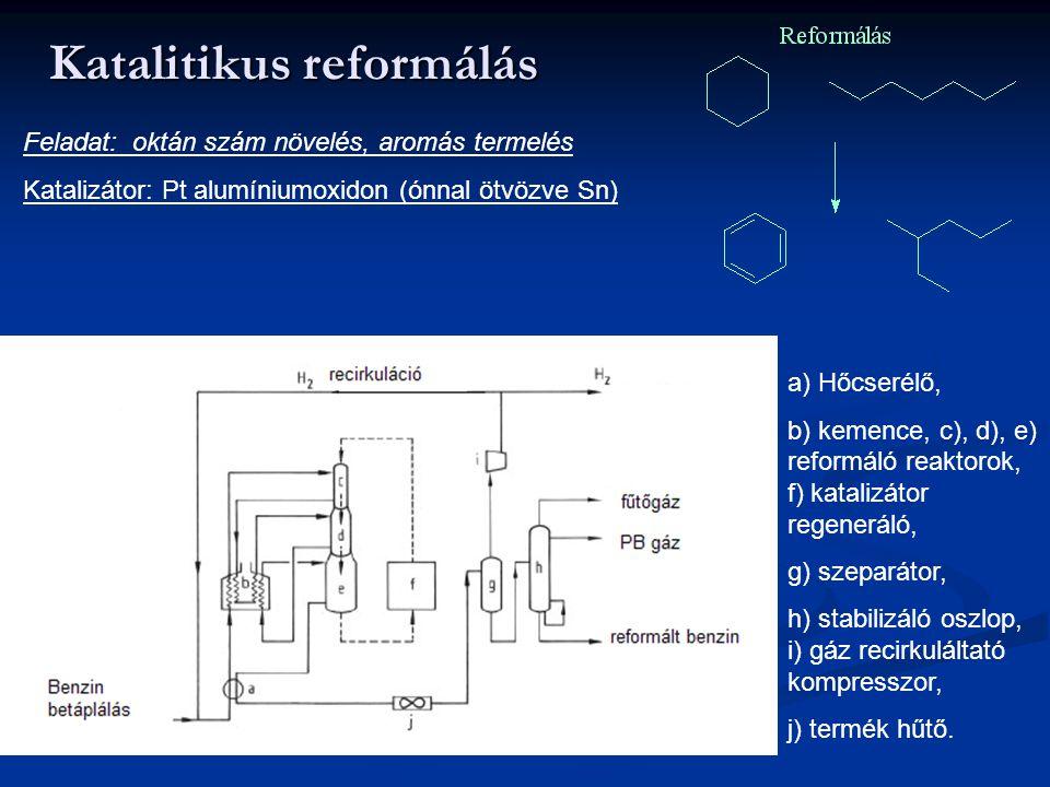 Katalitikus reformálás Feladat: oktán szám növelés, aromás termelés Katalizátor: Pt alumíniumoxidon (ónnal ötvözve Sn) a) Hőcserélő, b) kemence, c), d