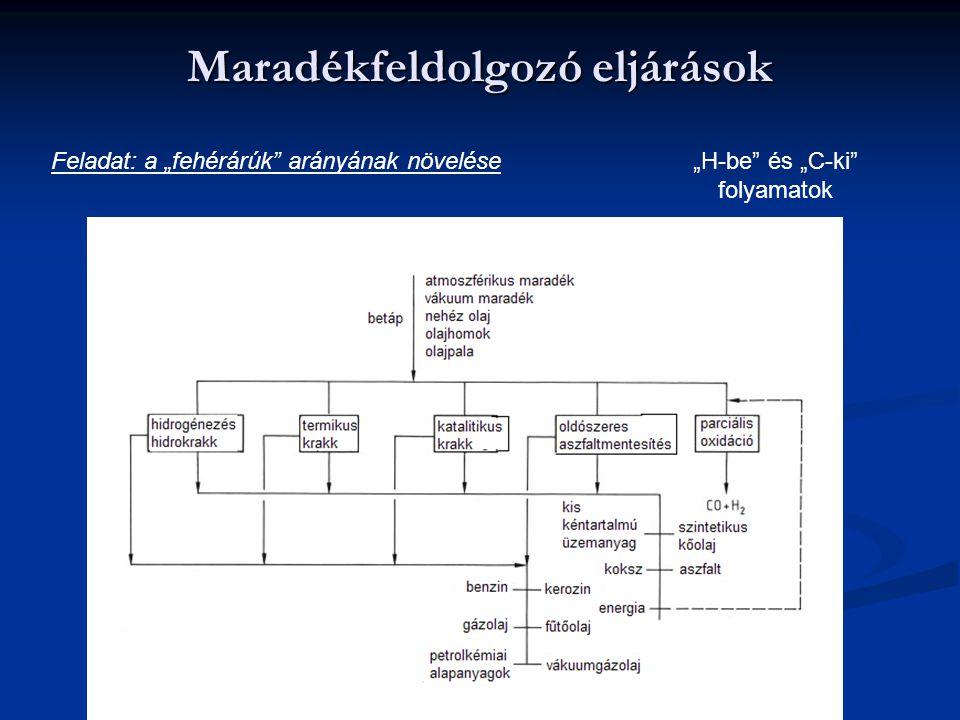 """Maradékfeldolgozó eljárások Feladat: a """"fehérárúk"""" arányának növelése""""H-be"""" és """"C-ki"""" folyamatok"""