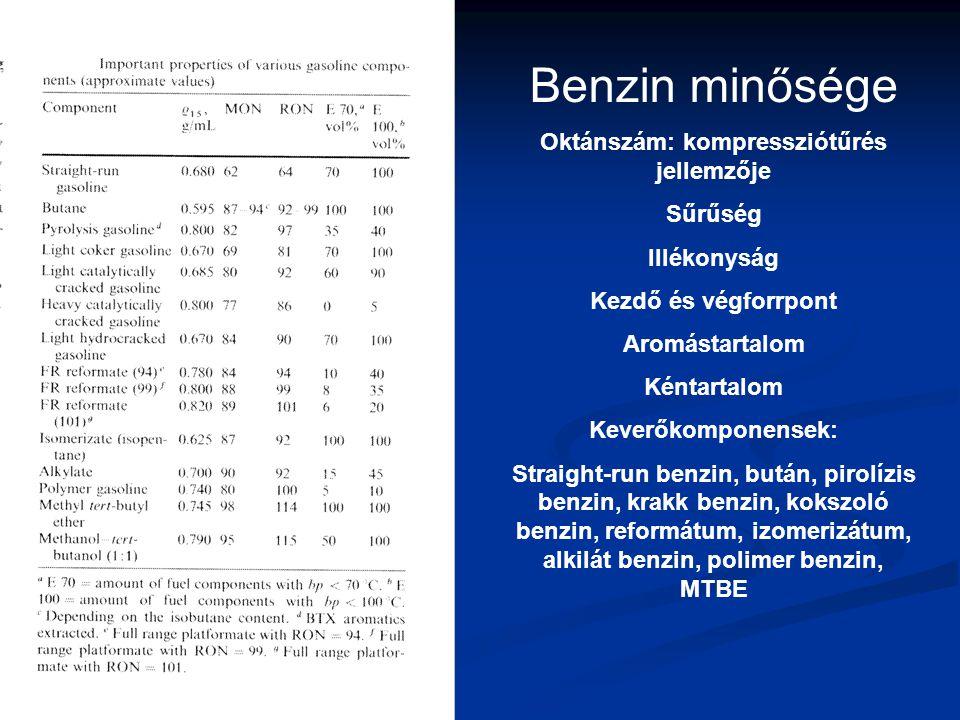 Benzin minősége Oktánszám: kompressziótűrés jellemzője Sűrűség Illékonyság Kezdő és végforrpont Aromástartalom Kéntartalom Keverőkomponensek: Straight